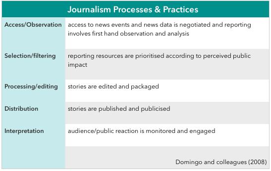 journalismstandards 2