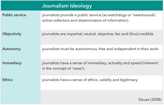 journalismstandards